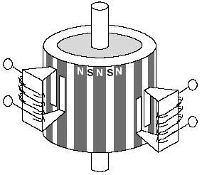 Управление шаговым двигателем