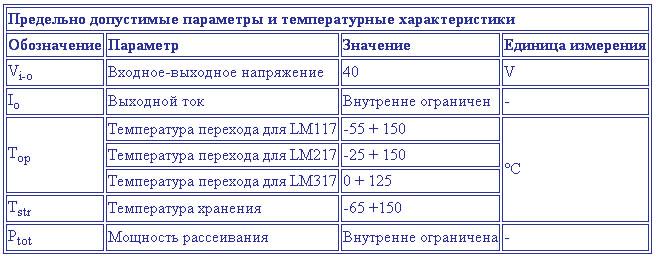 Параметры LM317 регулируемого стабилизатор напряжения и тока
