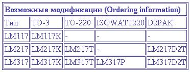 Модификации LM317 регулируемого стабилизатор напряжения и тока