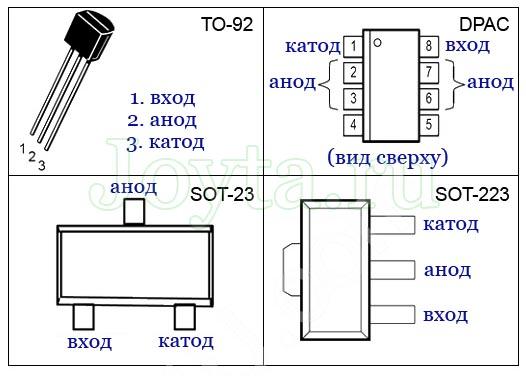Цоколевка TL431