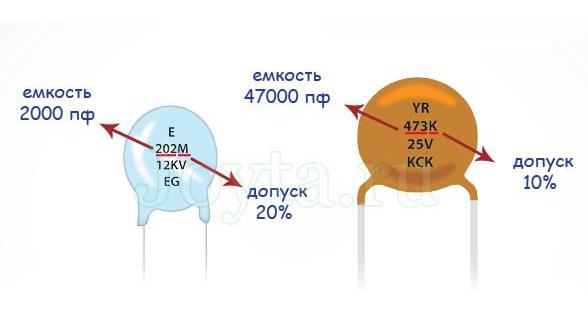 Пример маркировки конденсаторов