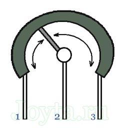 Конструкция потенциометра