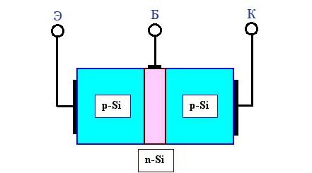 tranzistory-osnovnaya-informaciya-min
