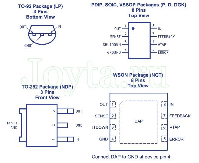 тип корпуса LP2951 и LP2950