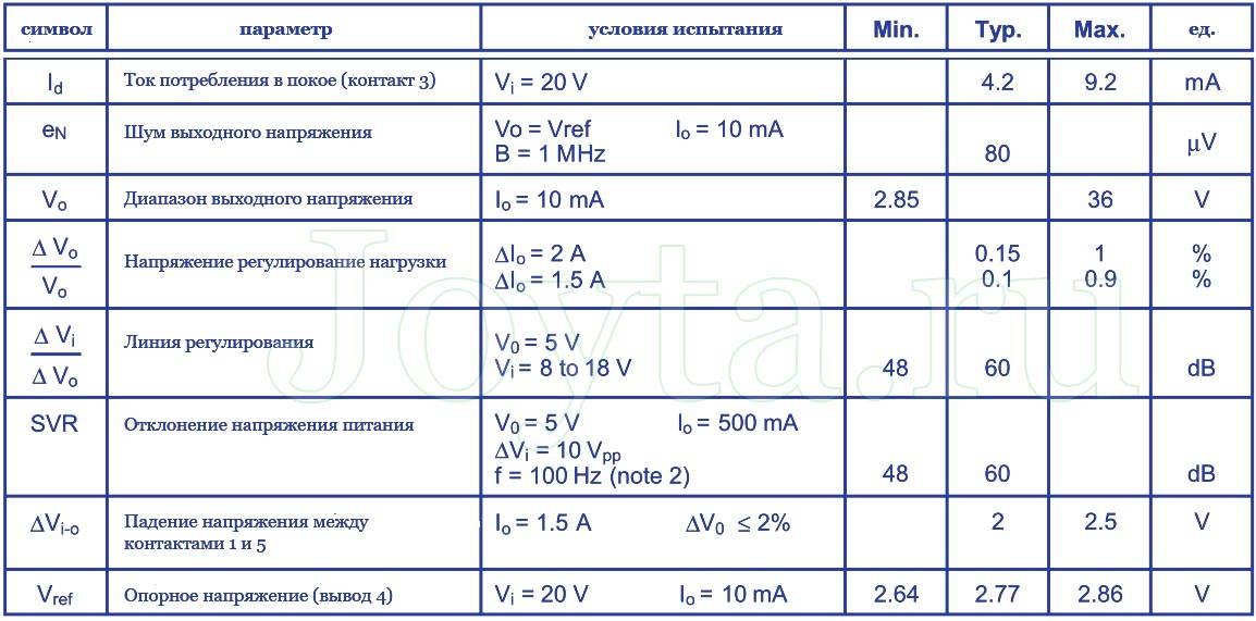 технические характеристики микросхемы L200c