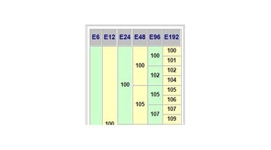 nominaly-rezistorov-tablica-onlajn-kalkulyator-min