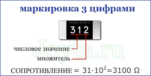 размер знакоместа smd резисторов