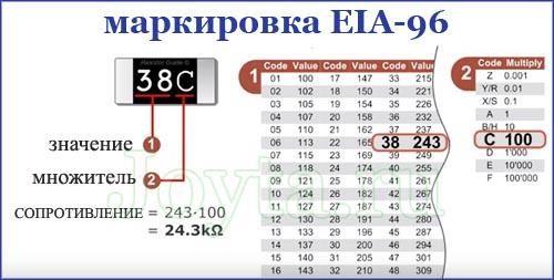Маркировка EIA-96