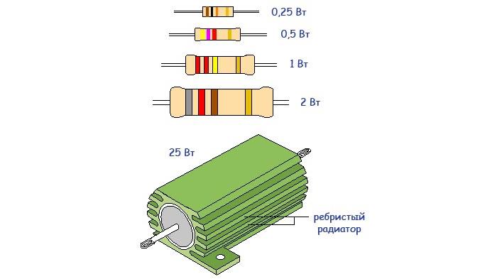 виды мощных резисторов