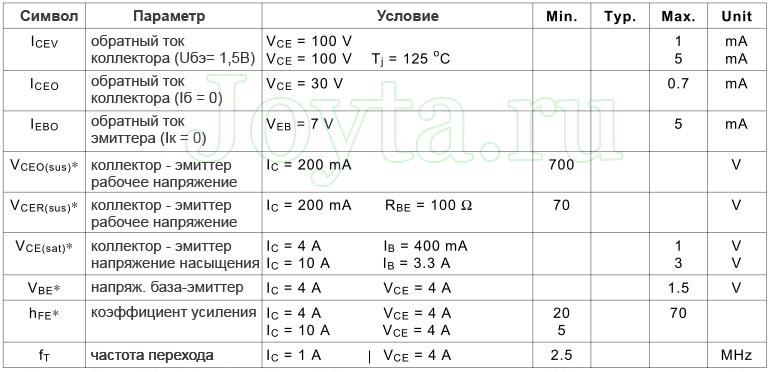 2N3055 характеристики