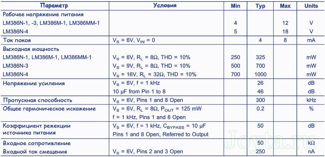 Технические характеристики LM386