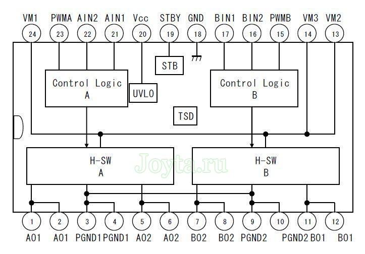 TB6612 блок схема