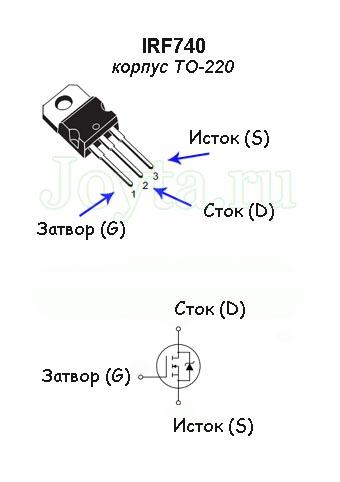 Цоколевка IRF740