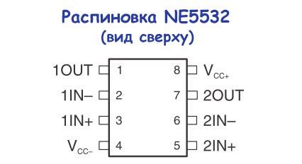 распиновка NE5532