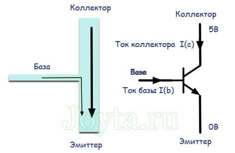 upravlenie-dvigatelya-postoyannogo-toka-s-pomoshhyu-tranzistora-i-arduino-2