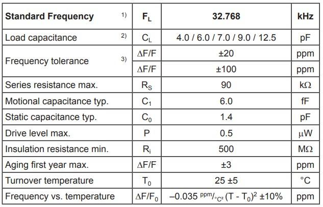 CM9V-T1A 0.3 - параметры
