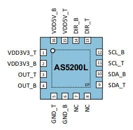 AS5200L – датчик углового смещения