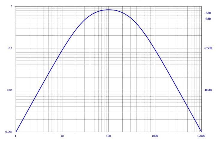 decibely-v-elektronike-7
