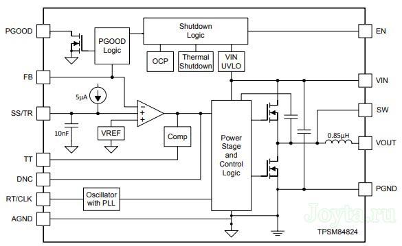 TPSM84824 - блок схема