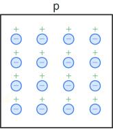 полупроводник p-типа