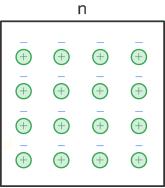 полупроводник n-типа