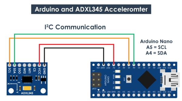 ADXL345 - схема подключения