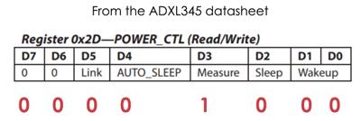 бит D3 в регистре POWER_CTL