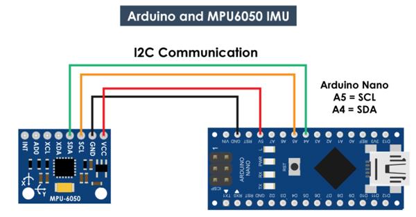 Arduino и MPU6050