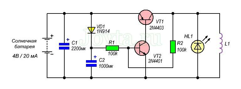 схема маятника