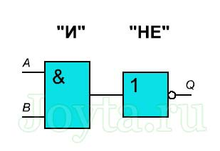 логический элемент NAND