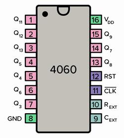 Распиновка CD4060