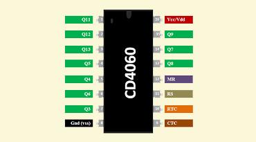 CD4060 — двоичный счетчик со встроенным генератором. Описание, распиновка