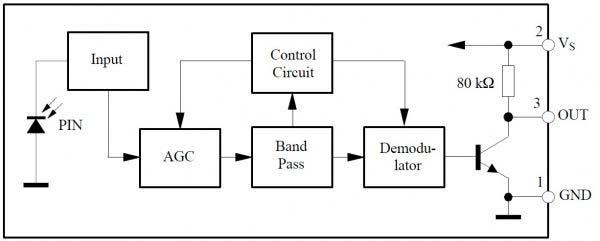 Блок схема TSOP17XX