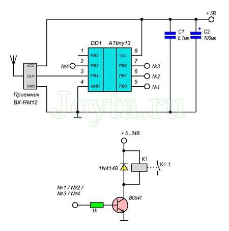 Радиочастотный пульт дистанционного управления - приемник